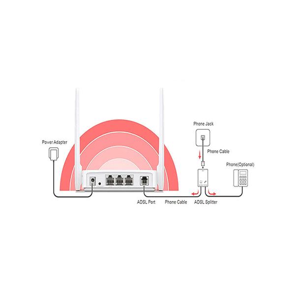 مودم روتر ADSL2 بی سیم مرکوسیس مدل MW-300D